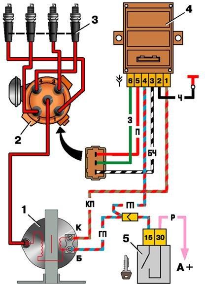 http://www.RetroMoto.lv/images/uploads/1377239523-elektriska-aizdedze.jpg